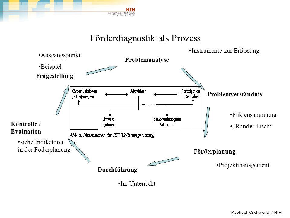 Raphael Gschwend / HfH Förderdiagnostik als Prozess Fragestellung Problemanalyse Problemverständnis Förderplanung Durchführung Kontrolle / Evaluation