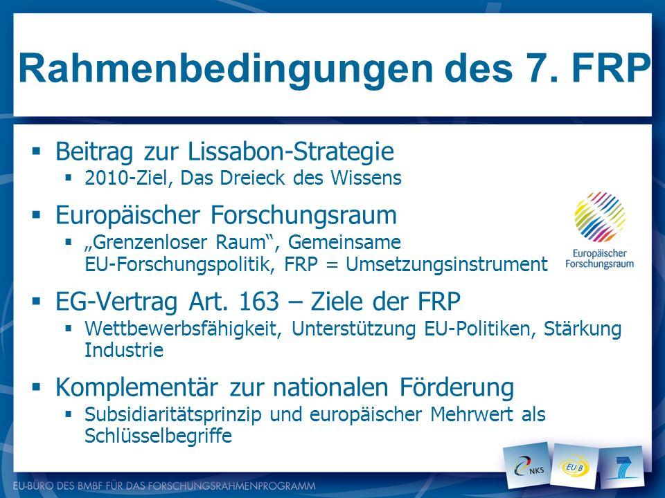Rahmenbedingungen des 7. FRP Beitrag zur Lissabon-Strategie 2010-Ziel, Das Dreieck des Wissens Europäischer Forschungsraum Grenzenloser Raum, Gemeinsa