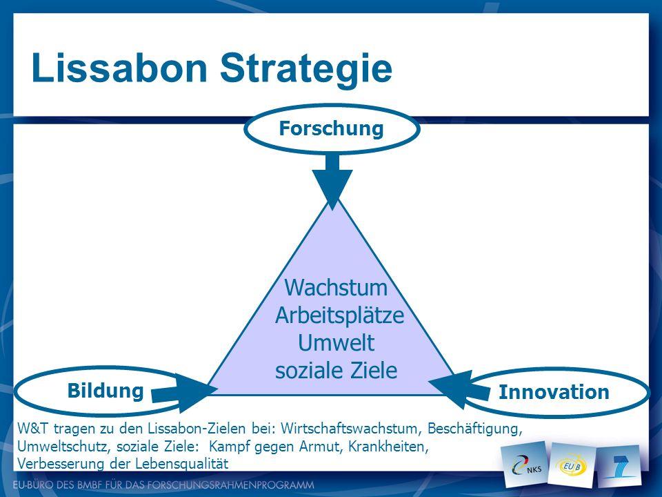 Lissabon Strategie W&T tragen zu den Lissabon-Zielen bei: Wirtschaftswachstum, Beschäftigung, Umweltschutz, soziale Ziele: Kampf gegen Armut, Krankhei