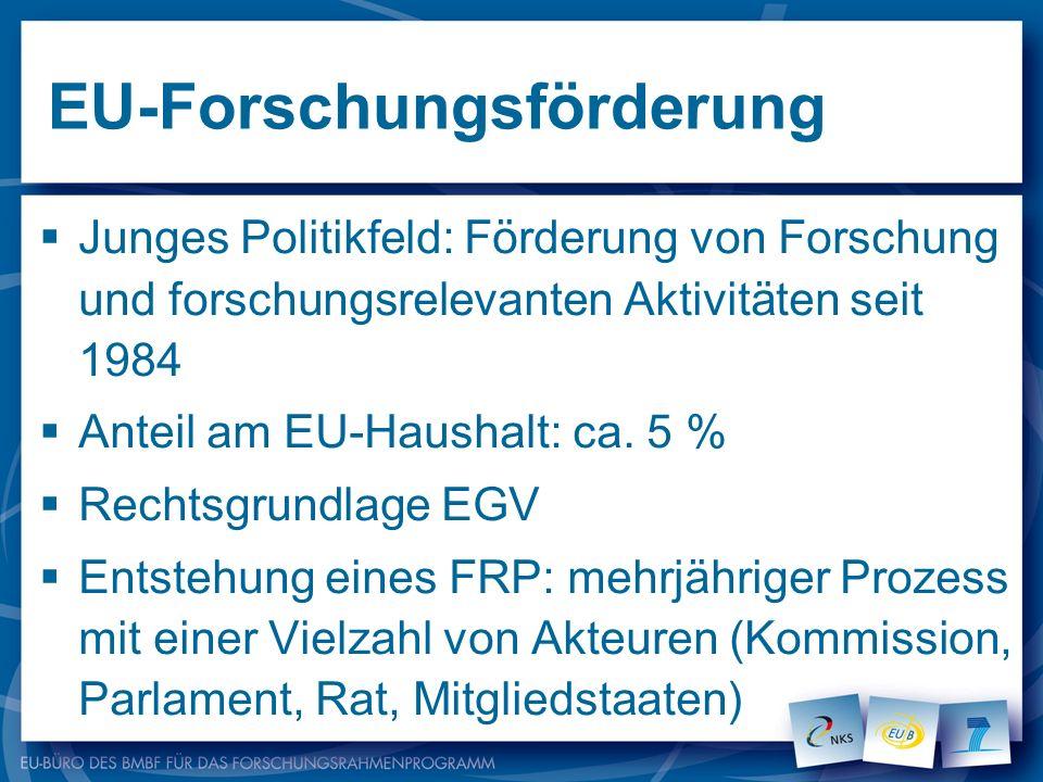 EU-Forschungsförderung Junges Politikfeld: Förderung von Forschung und forschungsrelevanten Aktivitäten seit 1984 Anteil am EU-Haushalt: ca. 5 % Recht