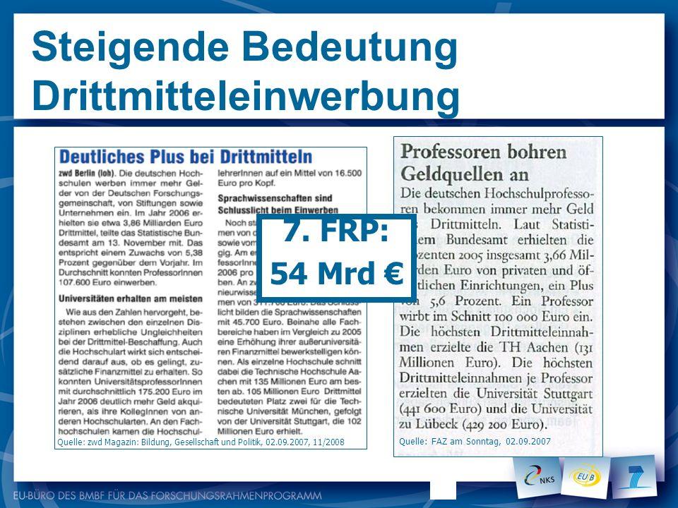 Quelle: zwd Magazin: Bildung, Gesellschaft und Politik, 02.09.2007, 11/2008 Steigende Bedeutung Drittmitteleinwerbung Quelle: FAZ am Sonntag, 02.09.20