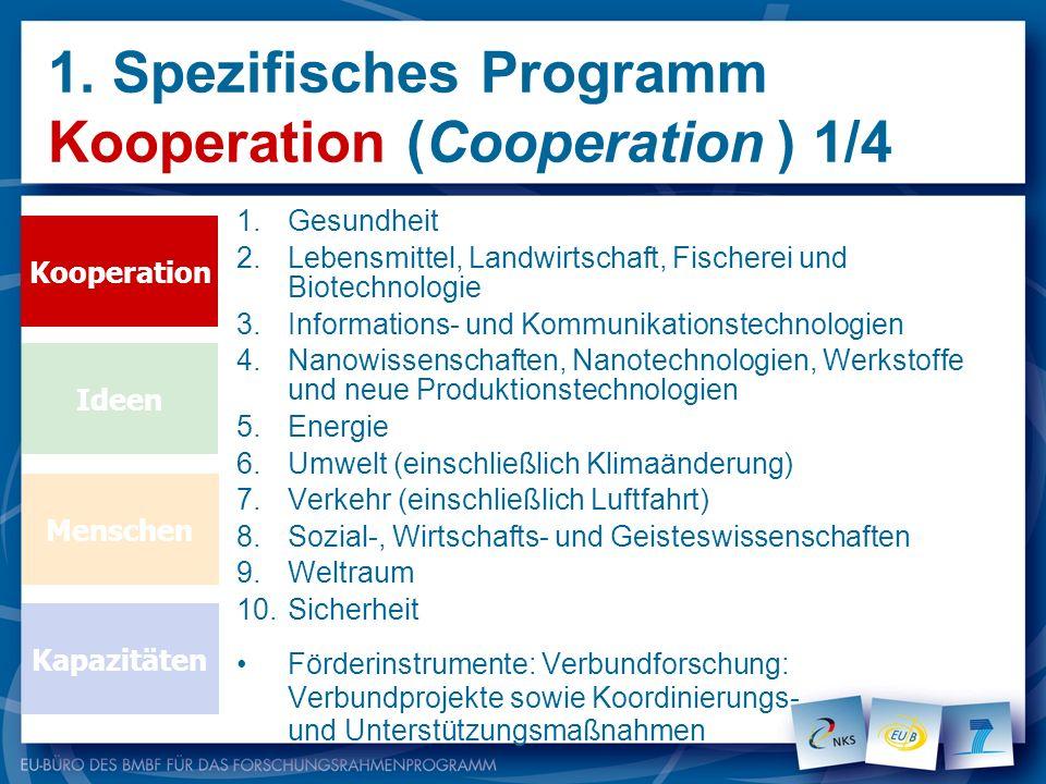 1. Spezifisches Programm Kooperation (Cooperation ) 1/4 Kooperation Ideen Menschen Kapazitäten 1.Gesundheit 2.Lebensmittel, Landwirtschaft, Fischerei