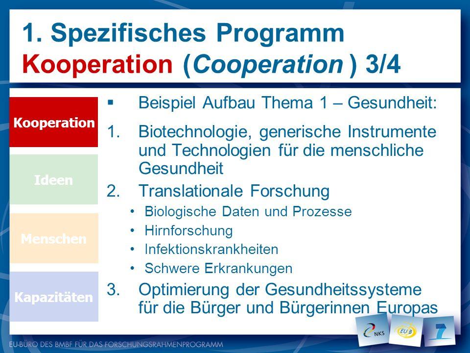 1. Spezifisches Programm Kooperation (Cooperation ) 3/4 Kooperation Ideen Menschen Kapazitäten Beispiel Aufbau Thema 1 – Gesundheit: 1.Biotechnologie,