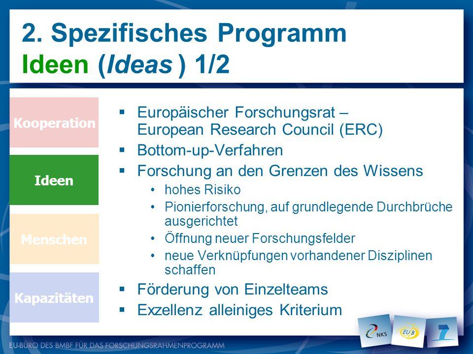 2. Spezifisches Programm Ideen (Ideas ) 1/2 Europäischer Forschungsrat – European Research Council (ERC) Bottom-up-Verfahren Forschung an den Grenzen