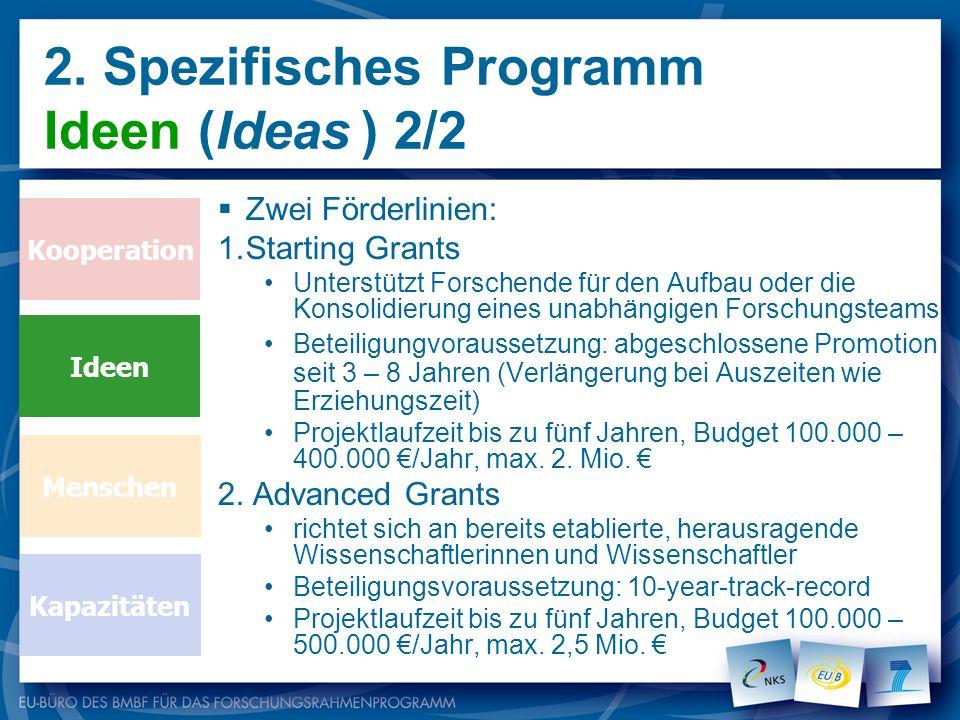 2. Spezifisches Programm Ideen (Ideas ) 2/2 Zwei Förderlinien: 1.Starting Grants Unterstützt Forschende für den Aufbau oder die Konsolidierung eines u