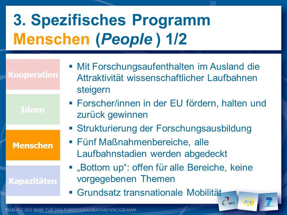 3. Spezifisches Programm Menschen (People ) 1/2 Kooperation Ideen Menschen Kapazitäten Mit Forschungsaufenthalten im Ausland die Attraktivität wissens