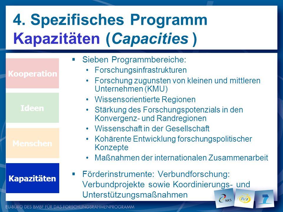 4. Spezifisches Programm Kapazitäten (Capacities ) Sieben Programmbereiche: Forschungsinfrastrukturen Forschung zugunsten von kleinen und mittleren Un