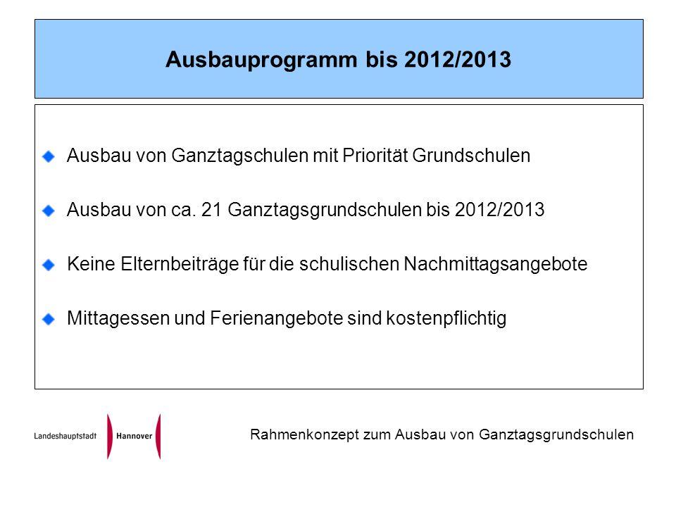 Ausbauprogramm bis 2012/2013 Ausbau von Ganztagschulen mit Priorität Grundschulen Ausbau von ca.