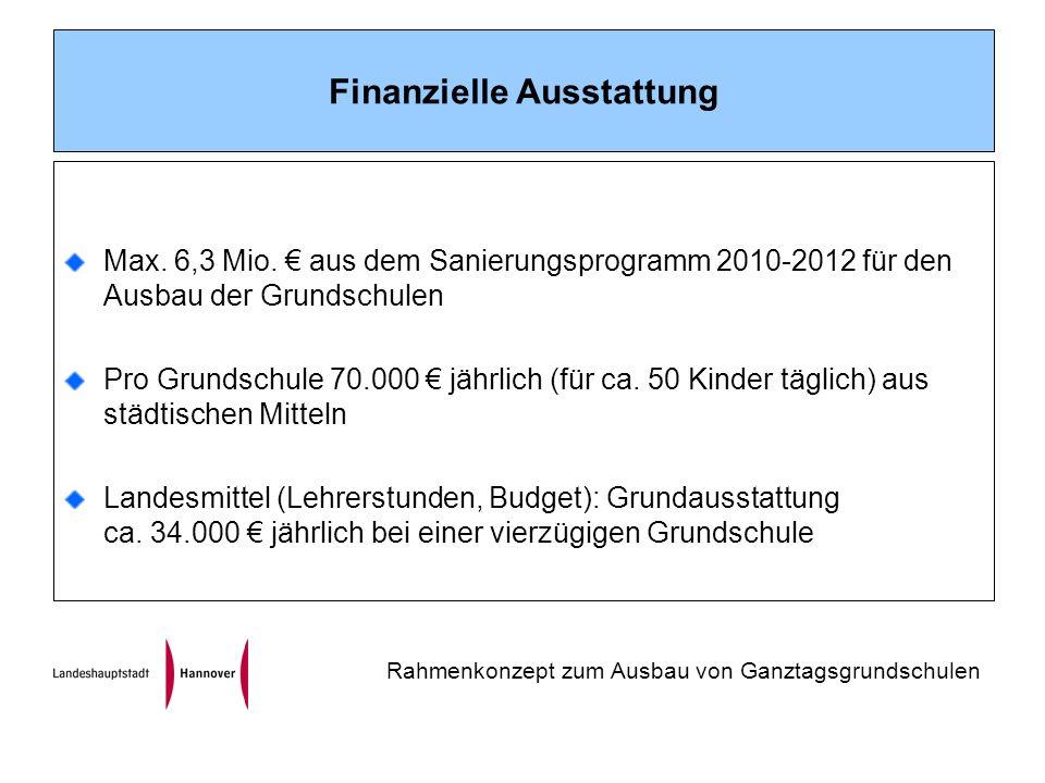 Finanzielle Ausstattung Max.6,3 Mio.