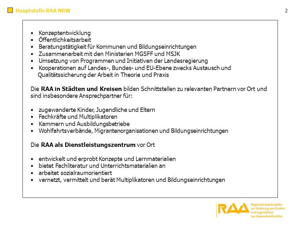 Hauptstelle RAA NRW Konzeptentwicklung Öffentlichkeitsarbeit Beratungstätigkeit für Kommunen und Bildungseinrichtungen Zusammenarbeit mit den Minister