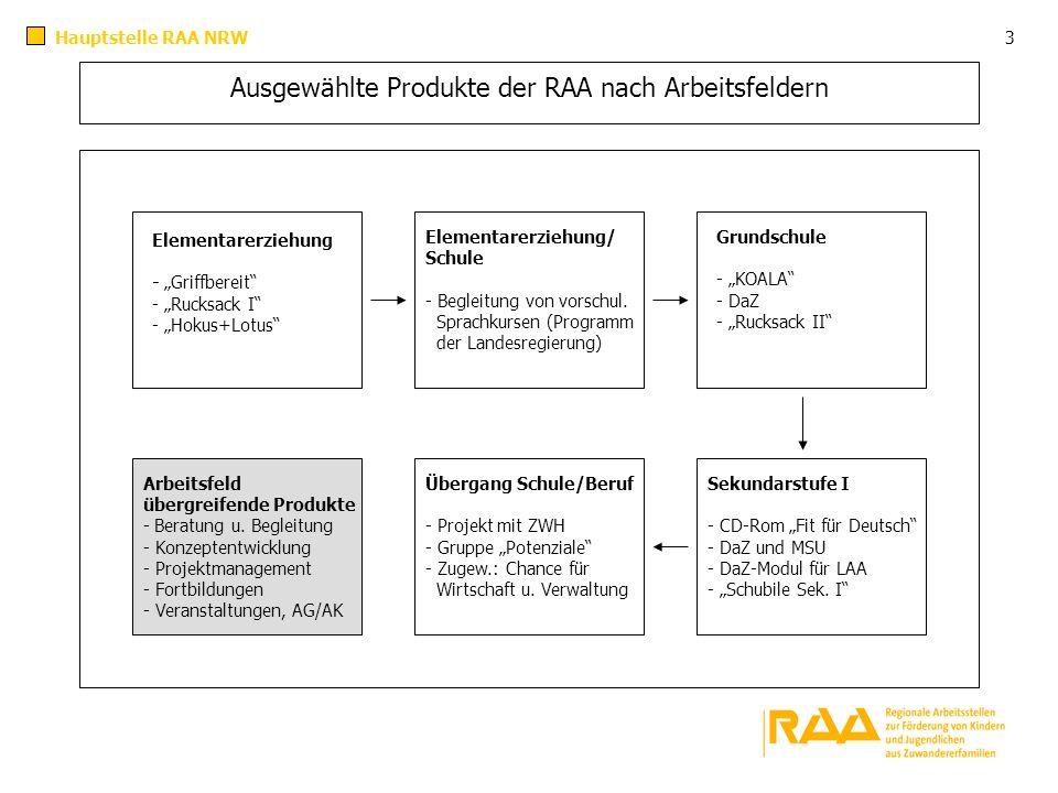 Ausgewählte Produkte der RAA nach Arbeitsfeldern Hauptstelle RAA NRW 3 Elementarerziehung - Griffbereit - Rucksack I - Hokus+Lotus Elementarerziehung/