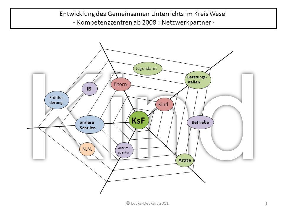 Entwicklung des Gemeinsamen Unterrichts im Kreis Wesel - Kompetenzzentren ab 2008 : Netzwerkpartner - KsF IB andere Schulen N.N. Arbeits- agentur Ärzt