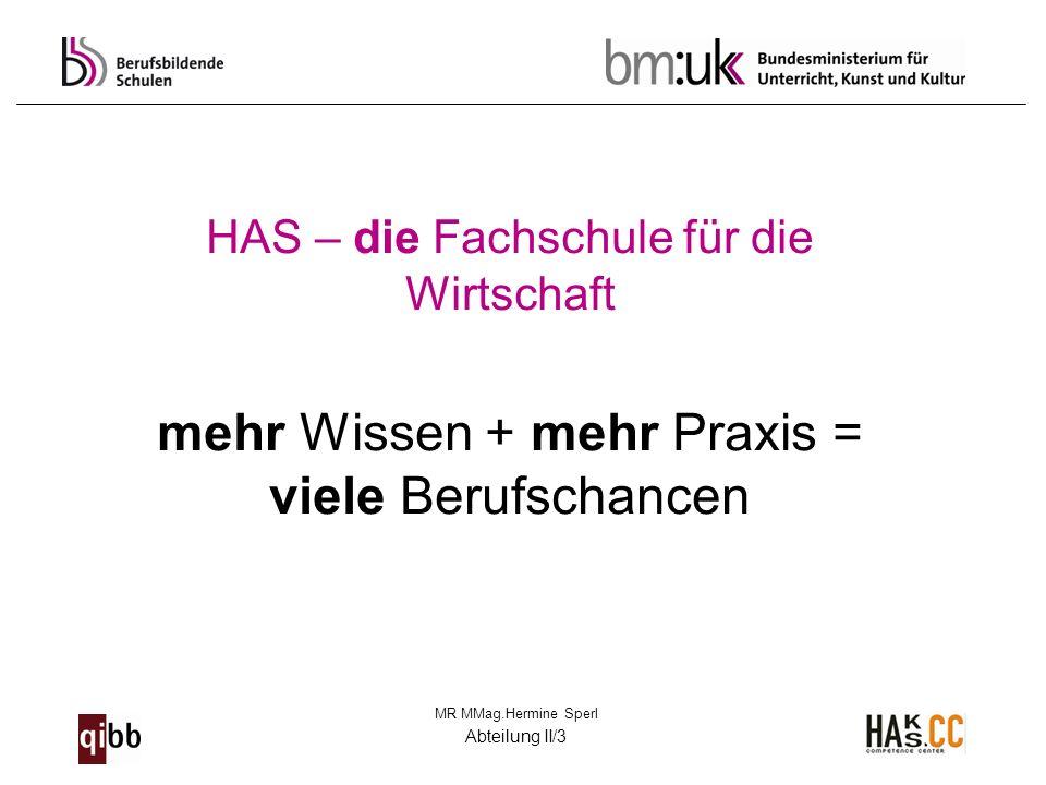 Abteilung II/3 HAS – die Fachschule für die Wirtschaft mehr Wissen + mehr Praxis = viele Berufschancen MR MMag.Hermine Sperl