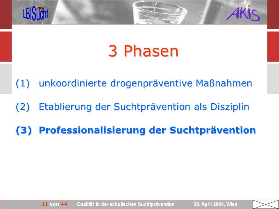 11 von 44 Qualität in der schulischen Suchtprävention 20. April 2004, Wien 3 Phasen (1)unkoordinierte drogenpräventive Maßnahmen (2)Etablierung der Su