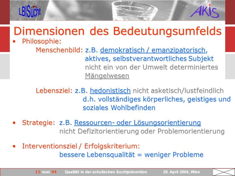 15 von 44 Qualität in der schulischen Suchtprävention 20. April 2004, Wien Dimensionen des Bedeutungsumfelds Philosophie: Menschenbild: z.B. demokrati