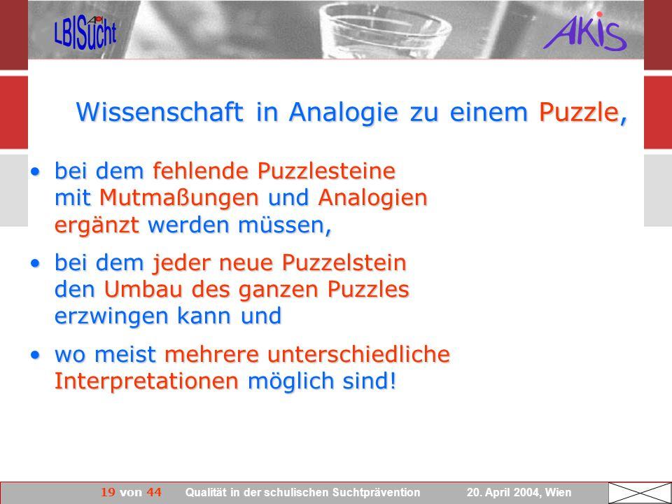 19 von 44 Qualität in der schulischen Suchtprävention 20. April 2004, Wien Wissenschaft in Analogie zu einem Puzzle, bei dem fehlende Puzzlesteine mit