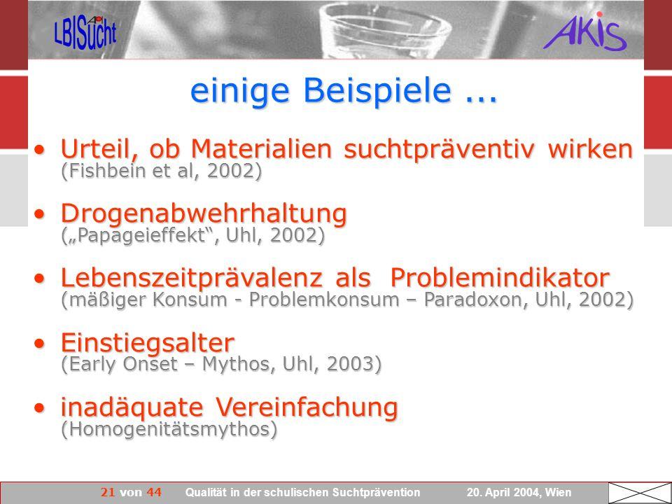 21 von 44 Qualität in der schulischen Suchtprävention 20. April 2004, Wien einige Beispiele... Urteil, ob Materialien suchtpräventiv wirken (Fishbein