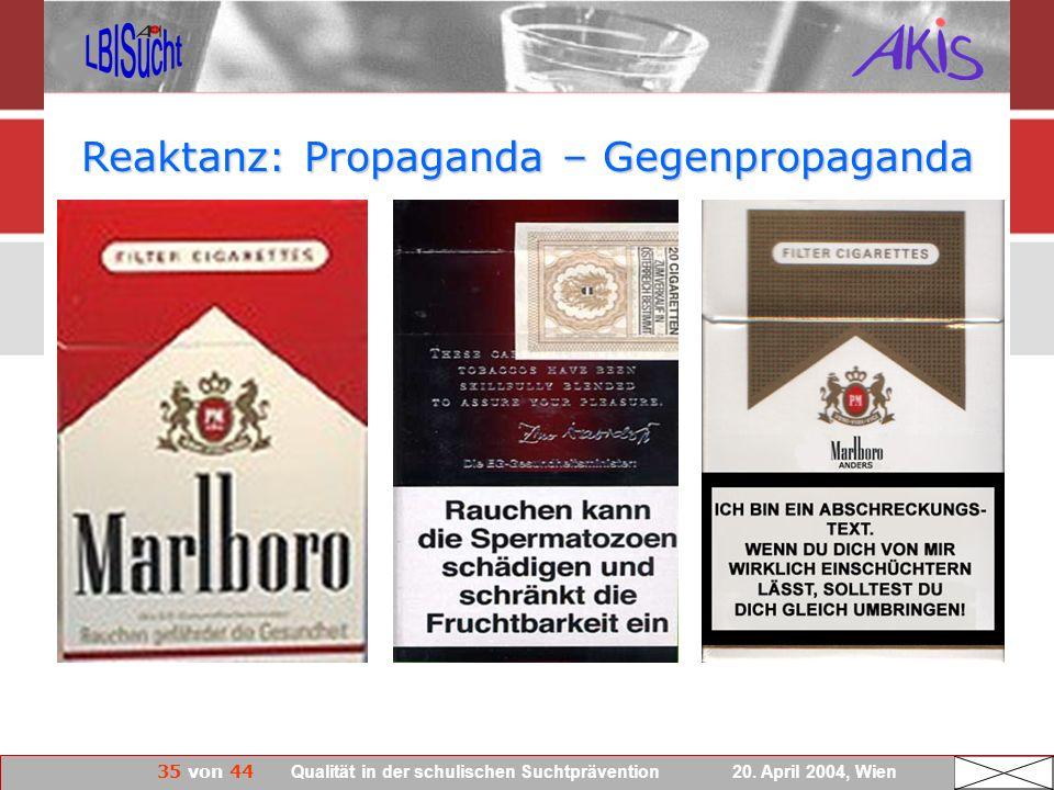 35 von 44 Qualität in der schulischen Suchtprävention 20. April 2004, Wien Reaktanz: Propaganda – Gegenpropaganda