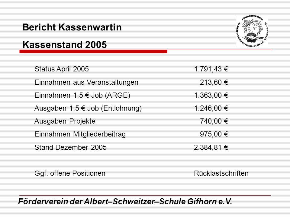 Förderverein der Albert–Schweitzer–Schule Gifhorn e.V. Bericht Kassenwartin Kassenstand 2005 Status April 20051.791,43 Einnahmen aus Veranstaltungen 2
