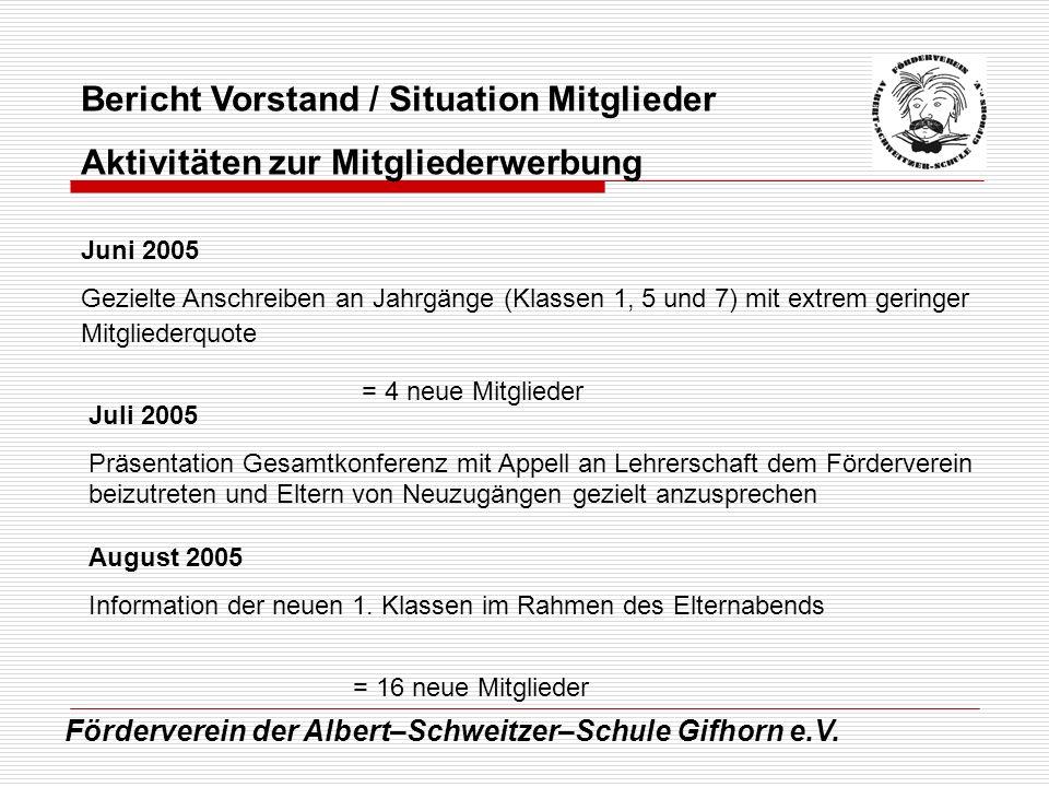 Förderverein der Albert–Schweitzer–Schule Gifhorn e.V. Bericht Vorstand / Situation Mitglieder Aktivitäten zur Mitgliederwerbung Juni 2005 Gezielte An
