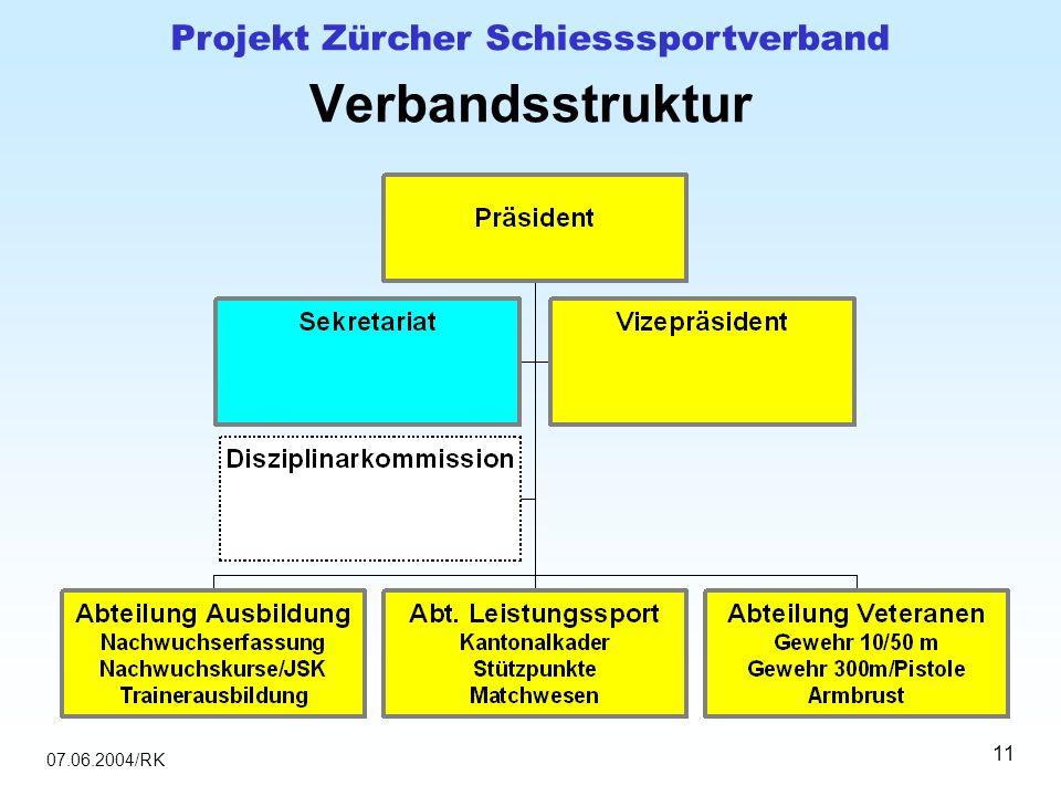 07.06.2004/RK Projekt Zürcher Schiesssportverband 11 Verbandsstruktur