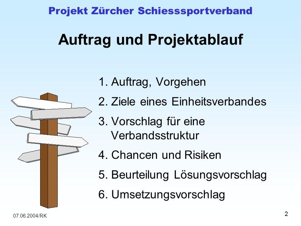 07.06.2004/RK Projekt Zürcher Schiesssportverband 2 Auftrag und Projektablauf 1. Auftrag, Vorgehen 2. Ziele eines Einheitsverbandes 3. Vorschlag für e