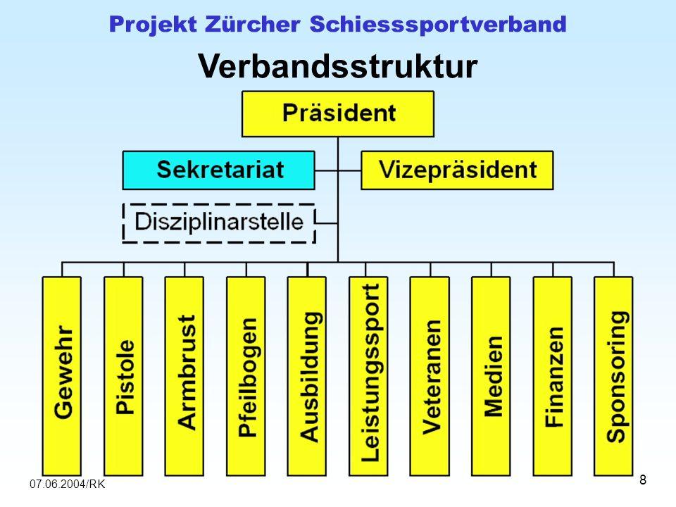07.06.2004/RK Projekt Zürcher Schiesssportverband 8 Verbandsstruktur