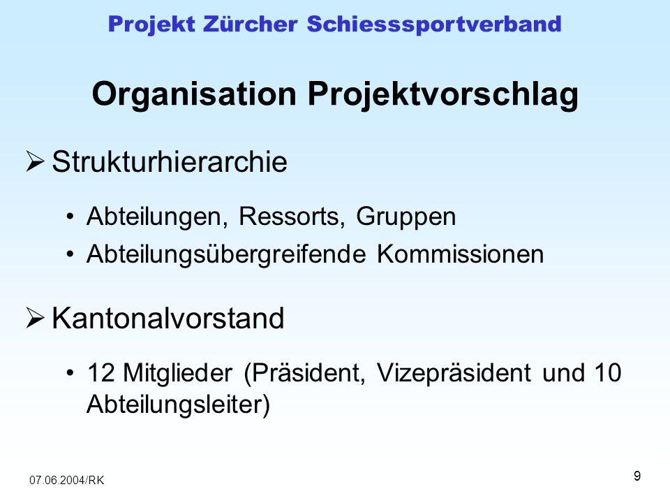 07.06.2004/RK Projekt Zürcher Schiesssportverband 9 Organisation Projektvorschlag Strukturhierarchie Abteilungen, Ressorts, Gruppen Abteilungsübergrei