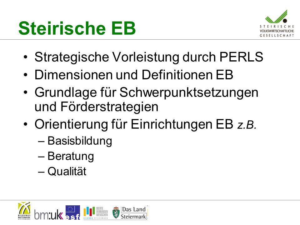 Steirische EB Strategische Vorleistung durch PERLS Dimensionen und Definitionen EB Grundlage für Schwerpunktsetzungen und Förderstrategien Orientierung für Einrichtungen EB z.B.