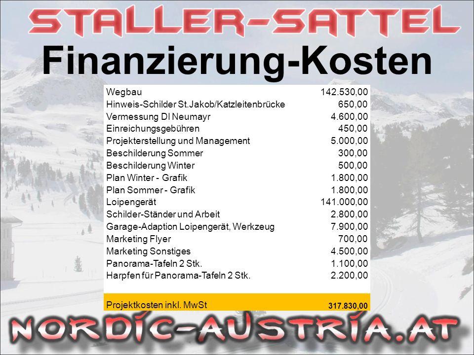 Finanzierung II Förderungen: –70%-ige Förderung durch Interreg-Projekt –15%-iger Zuschuss durch Osttirol-Werbung –Rest durch 3 Gemeinden des Defereggentals Erhaltung: –Gänzlich vom Tourismusverband Defereggental