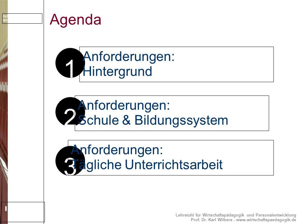 Lehrstuhl für Wirtschaftspädagogik und Personalentwicklung Prof. Dr. Karl Wilbers - www.wirtschaftspaedagogik.de Agenda 1 2 3 Anforderungen: Schule &