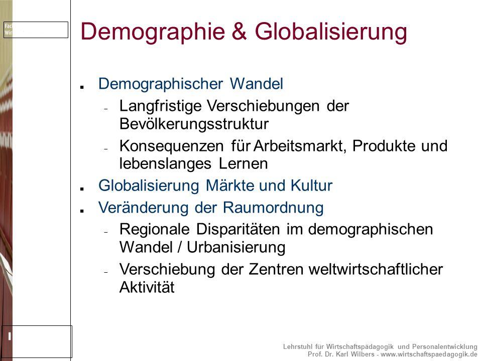 Lehrstuhl für Wirtschaftspädagogik und Personalentwicklung Prof. Dr. Karl Wilbers - www.wirtschaftspaedagogik.de Demographie & Globalisierung Demograp