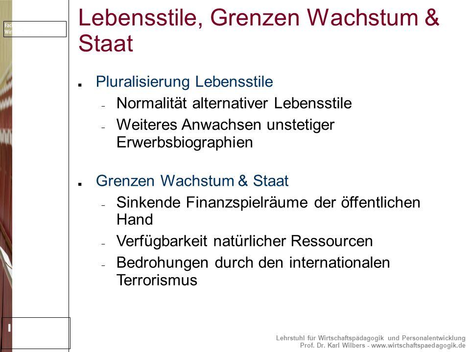 Lehrstuhl für Wirtschaftspädagogik und Personalentwicklung Prof. Dr. Karl Wilbers - www.wirtschaftspaedagogik.de Lebensstile, Grenzen Wachstum & Staat