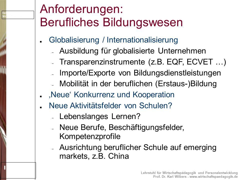 Lehrstuhl für Wirtschaftspädagogik und Personalentwicklung Prof. Dr. Karl Wilbers - www.wirtschaftspaedagogik.de Anforderungen: Berufliches Bildungswe