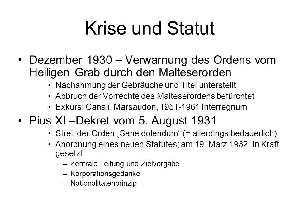 Krise und Statut Dezember 1930 – Verwarnung des Ordens vom Heiligen Grab durch den Malteserorden Nachahmung der Gebräuche und Titel unterstellt Abbruc