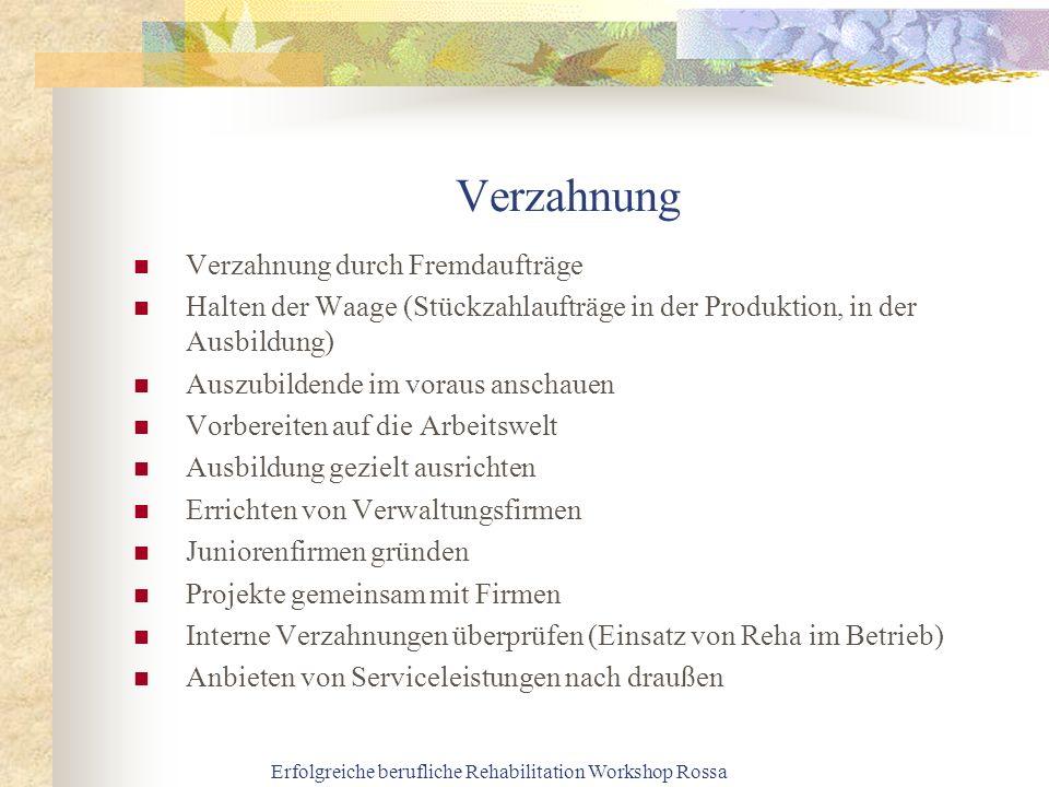 Erfolgreiche berufliche Rehabilitation Workshop Rossa Verzahnung Verzahnung durch Fremdaufträge Halten der Waage (Stückzahlaufträge in der Produktion,