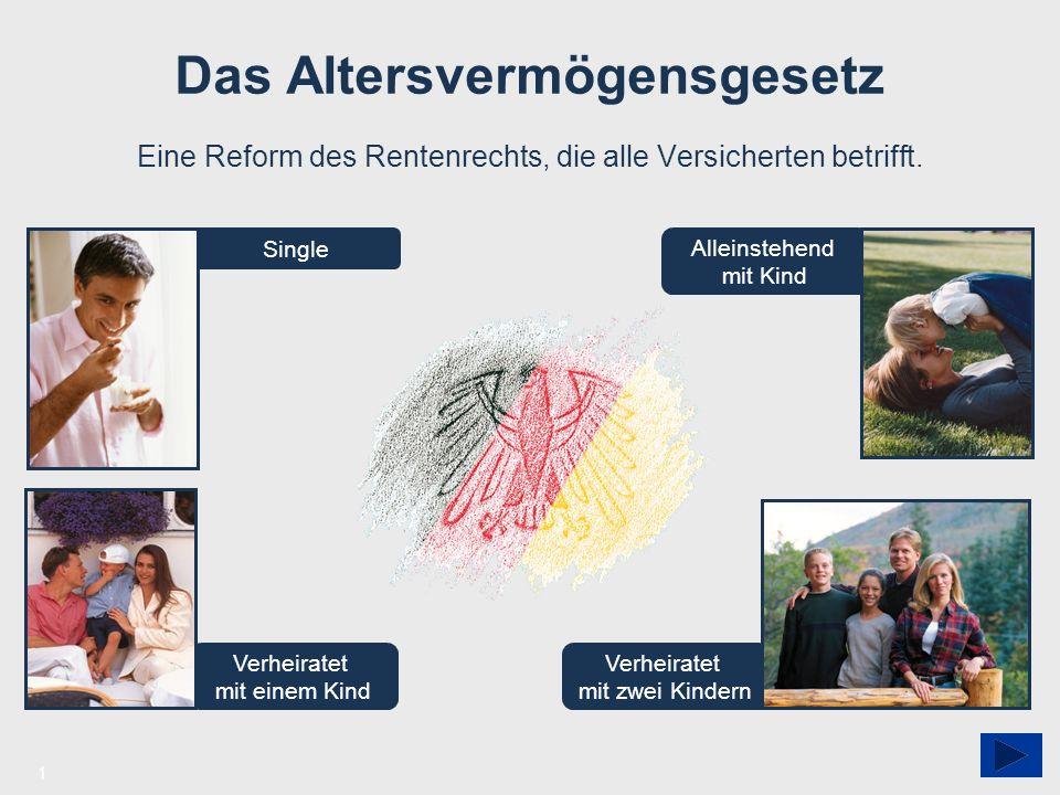 Das Altersvermögensgesetz Eine Reform des Rentenrechts, die alle Versicherten betrifft. 1 Single Alleinstehend mit Kind Verheiratet mit zwei Kindern V
