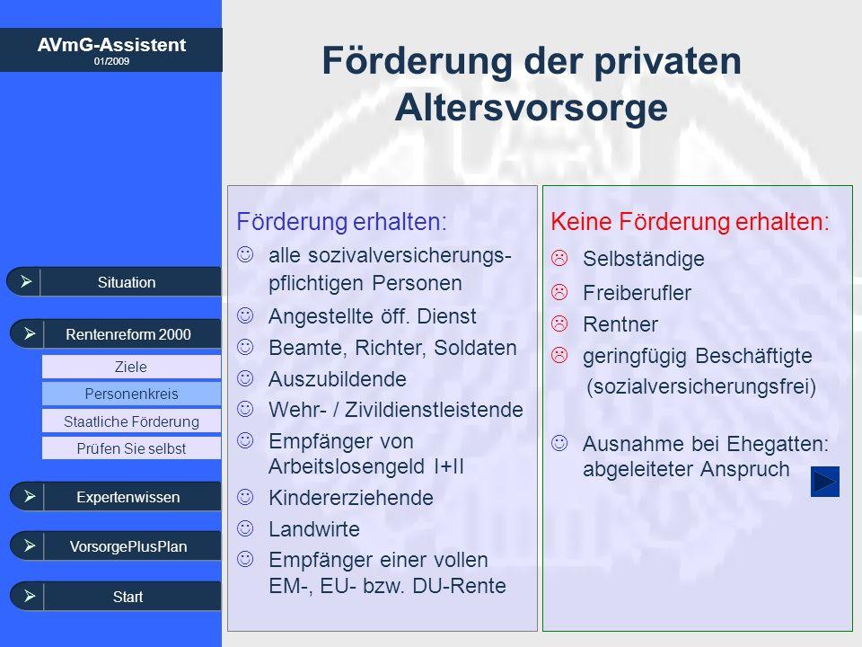 AVmG-Assistent 01/2009 Förderung der privaten Altersvorsorge Förderung erhalten: alle sozivalversicherungs- pflichtigen Personen Angestellte öff. Dien