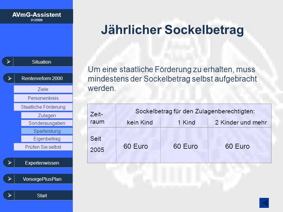 AVmG-Assistent 01/2009 Jährlicher Sockelbetrag Sockelbetrag für den Zulagenberechtigten: kein Kind1 Kind2 Kinder und mehr Zeit- raum Seit 2005 60 Euro