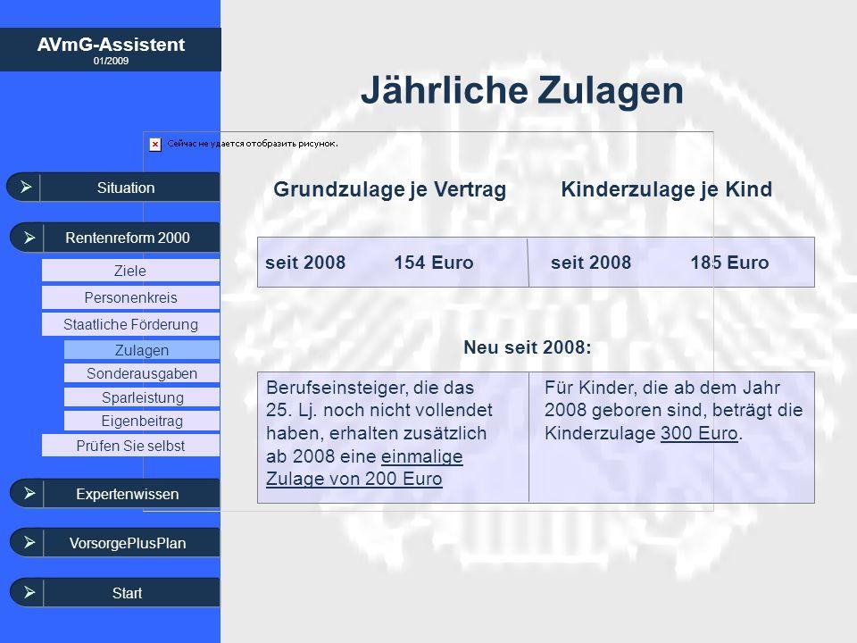 AVmG-Assistent 01/2009 seit 2008 154 Euroseit 2008 185 Euro Jährliche Zulagen Grundzulage je VertragKinderzulage je Kind Situation Rentenreform 2000 Z