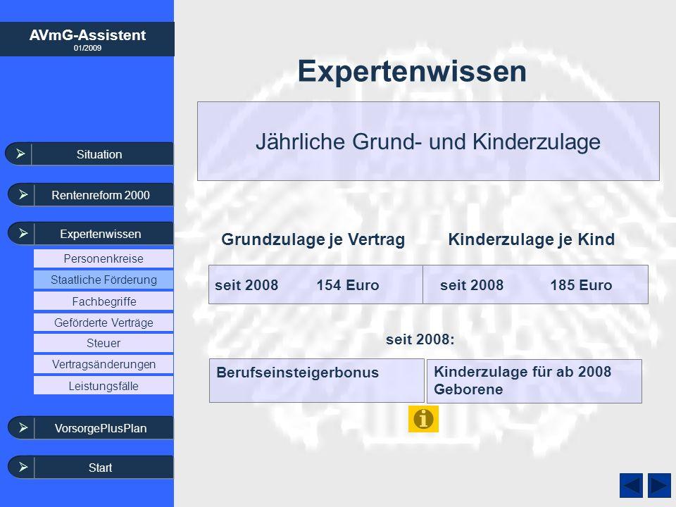AVmG-Assistent 01/2009 Expertenwissen Jährliche Grund- und Kinderzulage seit 2008 154 Euroseit 2008 185 Euro Grundzulage je VertragKinderzulage je Kin