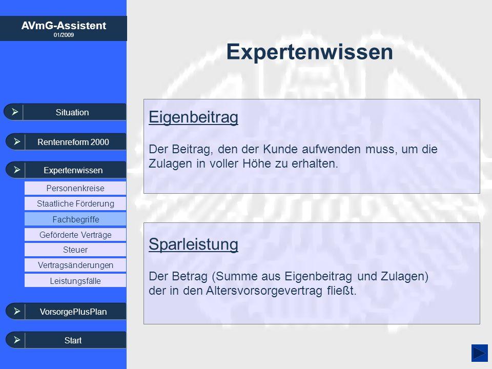 AVmG-Assistent 01/2009 Expertenwissen Sparleistung Der Betrag (Summe aus Eigenbeitrag und Zulagen) der in den Altersvorsorgevertrag fließt. Eigenbeitr