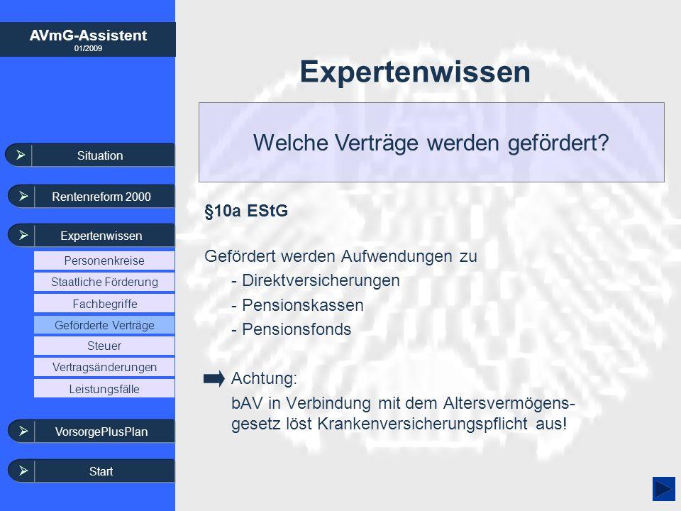 AVmG-Assistent 01/2009 Expertenwissen Welche Verträge werden gefördert? Situation Rentenreform 2000 Expertenwissen VorsorgePlusPlan Steuer Leistungsfä