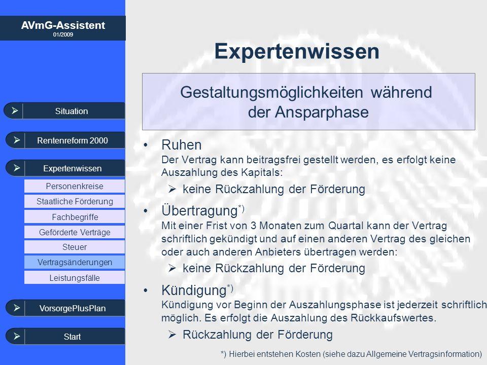 AVmG-Assistent 01/2009 Expertenwissen Ruhen Der Vertrag kann beitragsfrei gestellt werden, es erfolgt keine Auszahlung des Kapitals: keine Rückzahlung