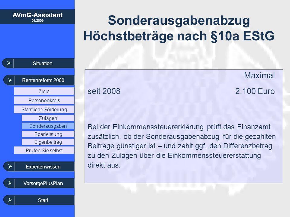 AVmG-Assistent 01/2009 Sonderausgabenabzug Höchstbeträge nach §10a EStG Maximal seit 2008 2.100 Euro Bei der Einkommenssteuererklärung prüft das Finan