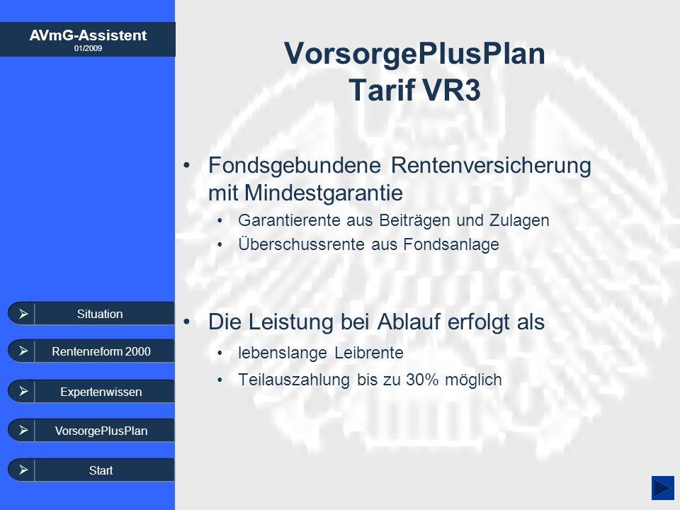 AVmG-Assistent 01/2009 Expertenwissen VorsorgePlusPlan VorsorgePlusPlan Tarif VR3 Fondsgebundene Rentenversicherung mit Mindestgarantie Garantierente