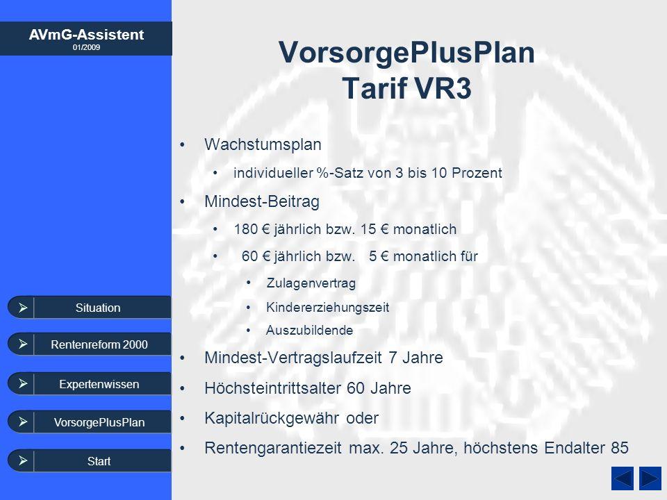 AVmG-Assistent 01/2009 Expertenwissen VorsorgePlusPlan VorsorgePlusPlan Tarif VR3 Wachstumsplan individueller %-Satz von 3 bis 10 Prozent Mindest-Beit