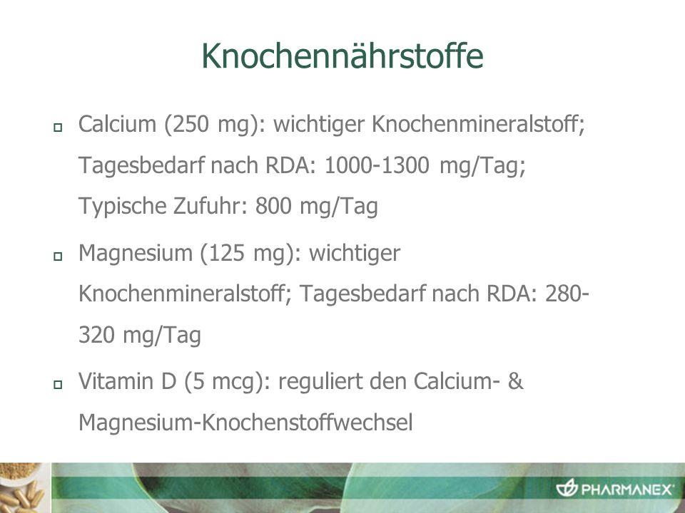 Knochennährstoffe Calcium (250 mg): wichtiger Knochenmineralstoff; Tagesbedarf nach RDA: 1000-1300 mg/Tag; Typische Zufuhr: 800 mg/Tag Magnesium (125