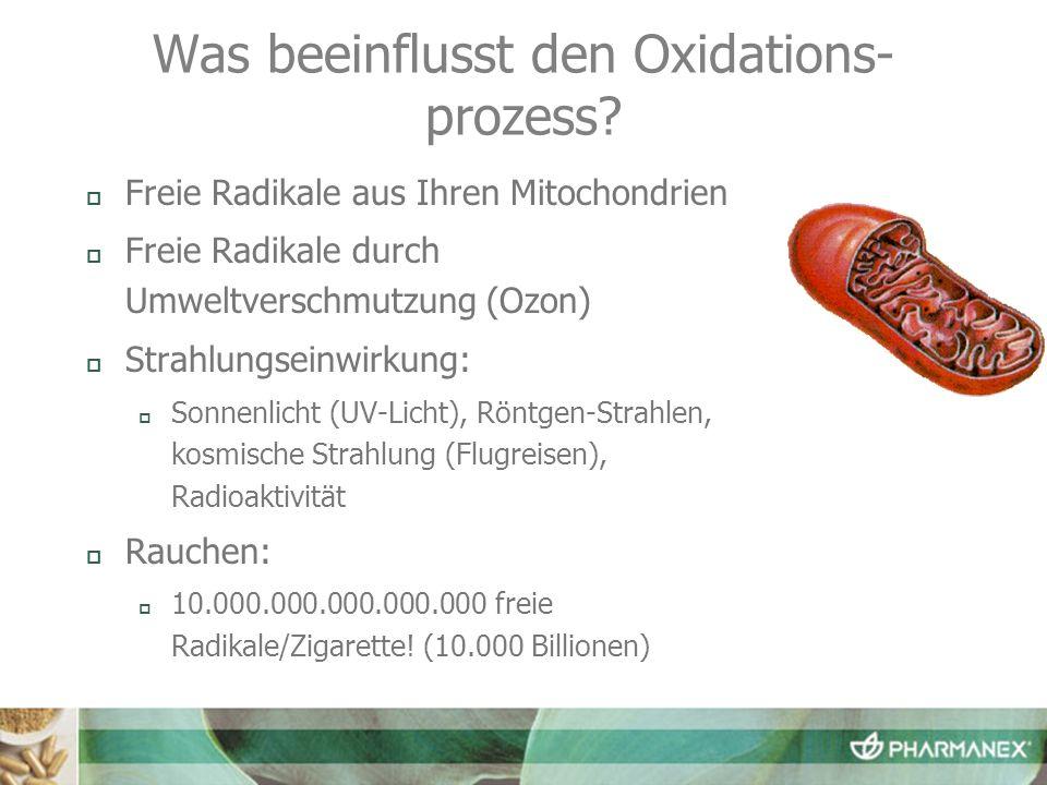 Was beeinflusst den Oxidations- prozess? Freie Radikale aus Ihren Mitochondrien Freie Radikale durch Umweltverschmutzung (Ozon) Strahlungseinwirkung: