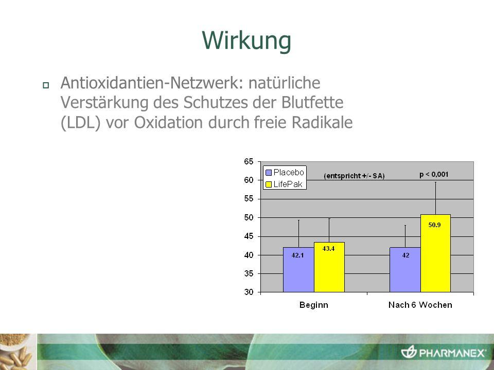 Wirkung Antioxidantien-Netzwerk: natürliche Verstärkung des Schutzes der Blutfette (LDL) vor Oxidation durch freie Radikale